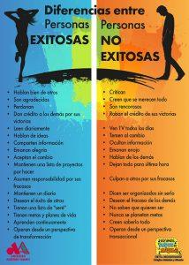 Diferencias entre personas exitosas y no exitosas_E.Media